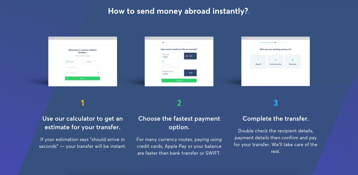 How fast is Transferwise Review